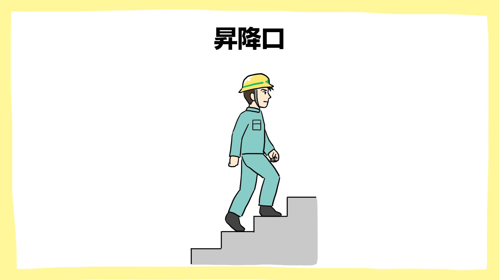 昇降口 ・建設現場の安全ポスター