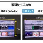 115インチ及び100インチのLEDを搭載したIoTデジタルサイネージを販売いたします
