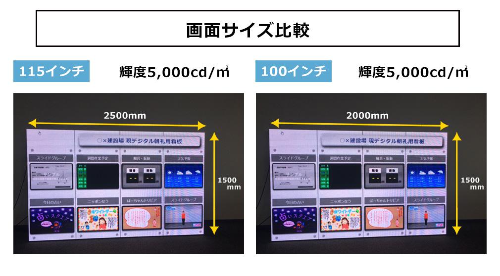 工事現場用LEDデジタルサイネージ